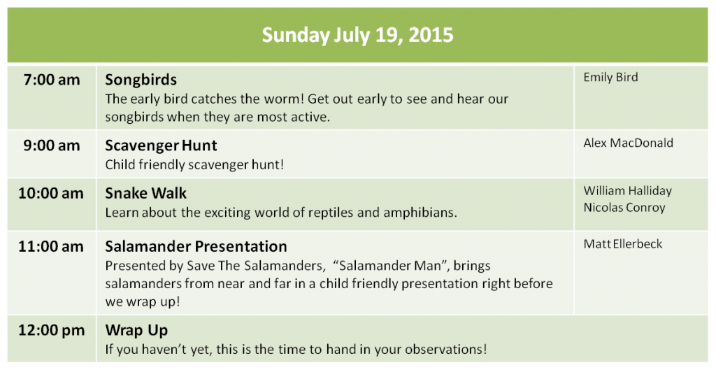 NatureBlitz Schedule for Sunday, July 19 2015