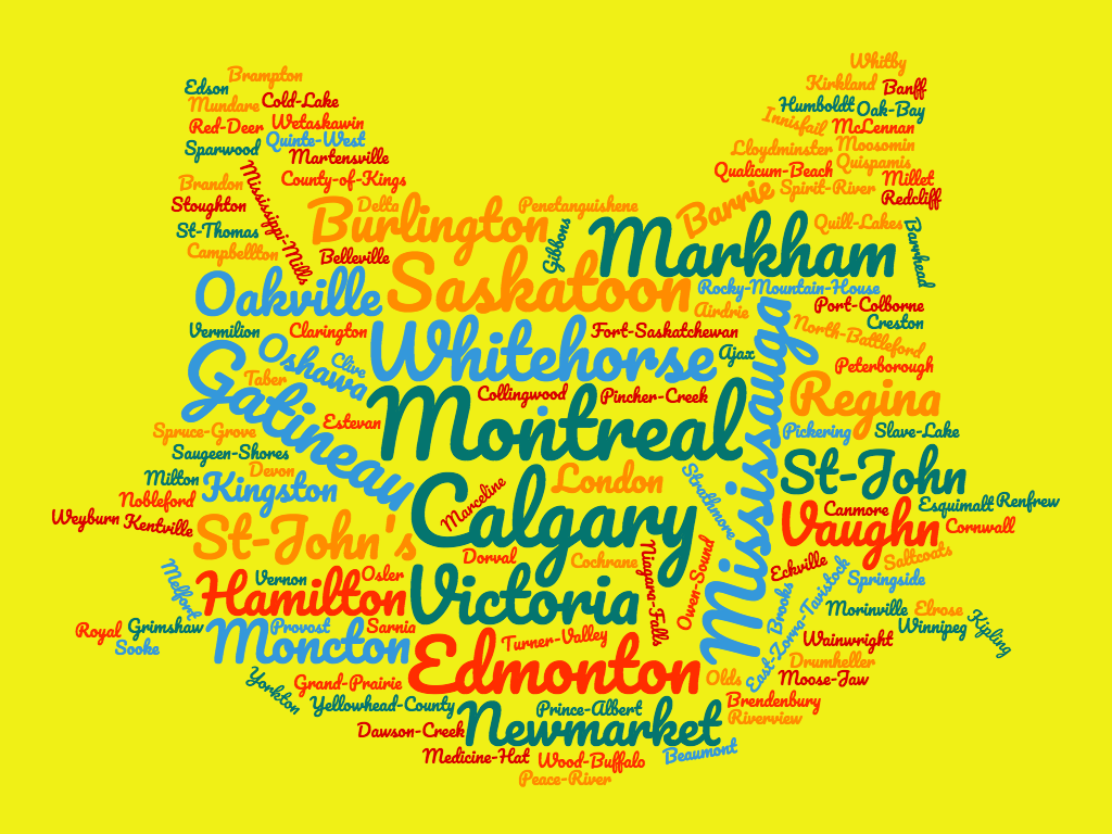 municipal-word-cloud